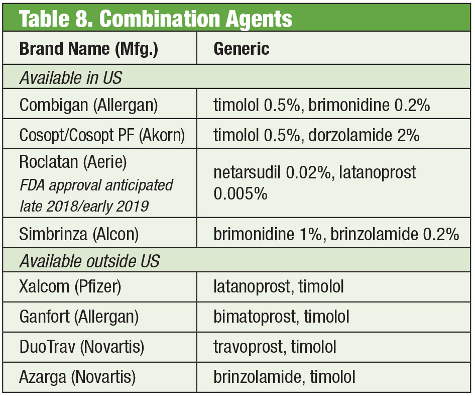 Combination Agents