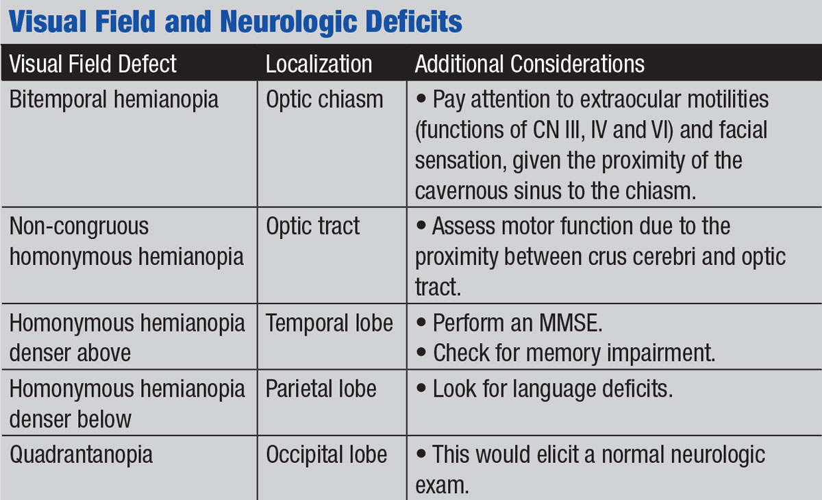 VF, Neurologic Deficits